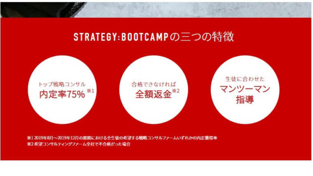 strategybootcamp